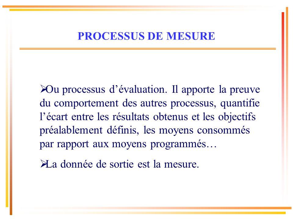 Ou processus dévaluation. Il apporte la preuve du comportement des autres processus, quantifie lécart entre les résultats obtenus et les objectifs pré