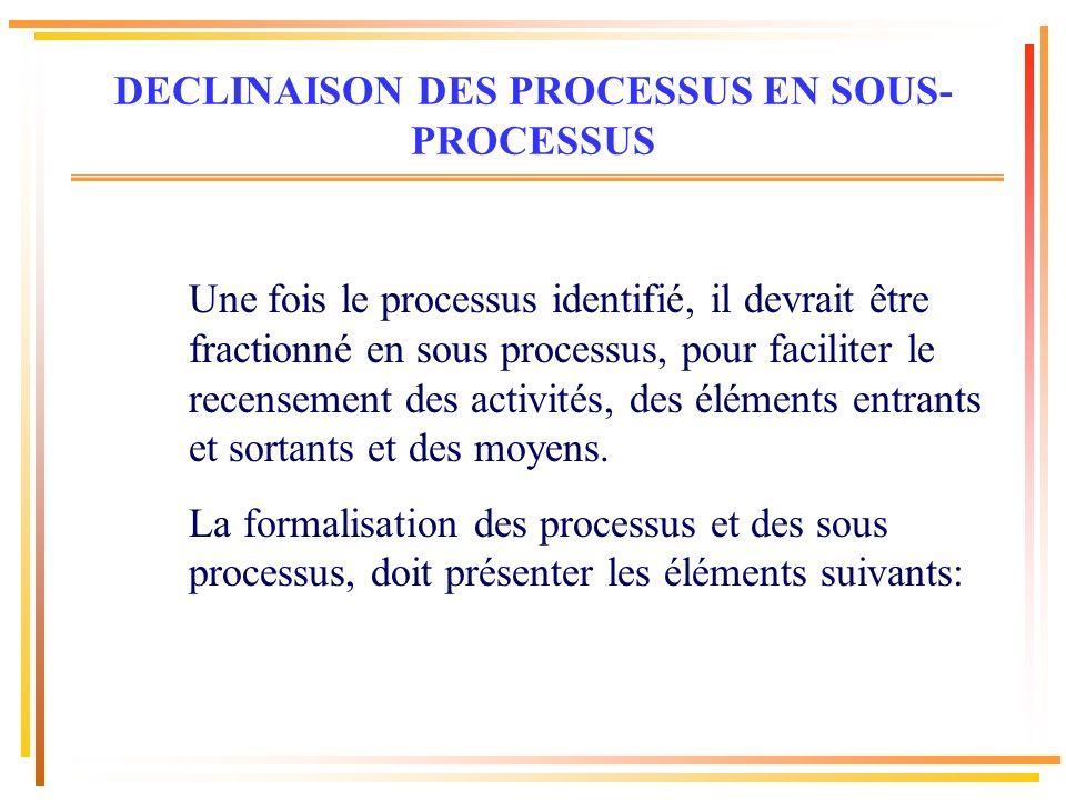 Une fois le processus identifié, il devrait être fractionné en sous processus, pour faciliter le recensement des activités, des éléments entrants et s