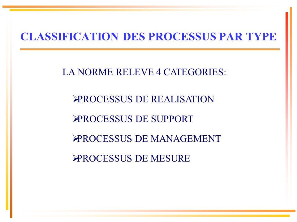 Le processus de réalisation ou processus opérationnel contribue directement à la réalisation du produit, depuis la détection du besoin jusquà lévaluation de la satisfaction client.