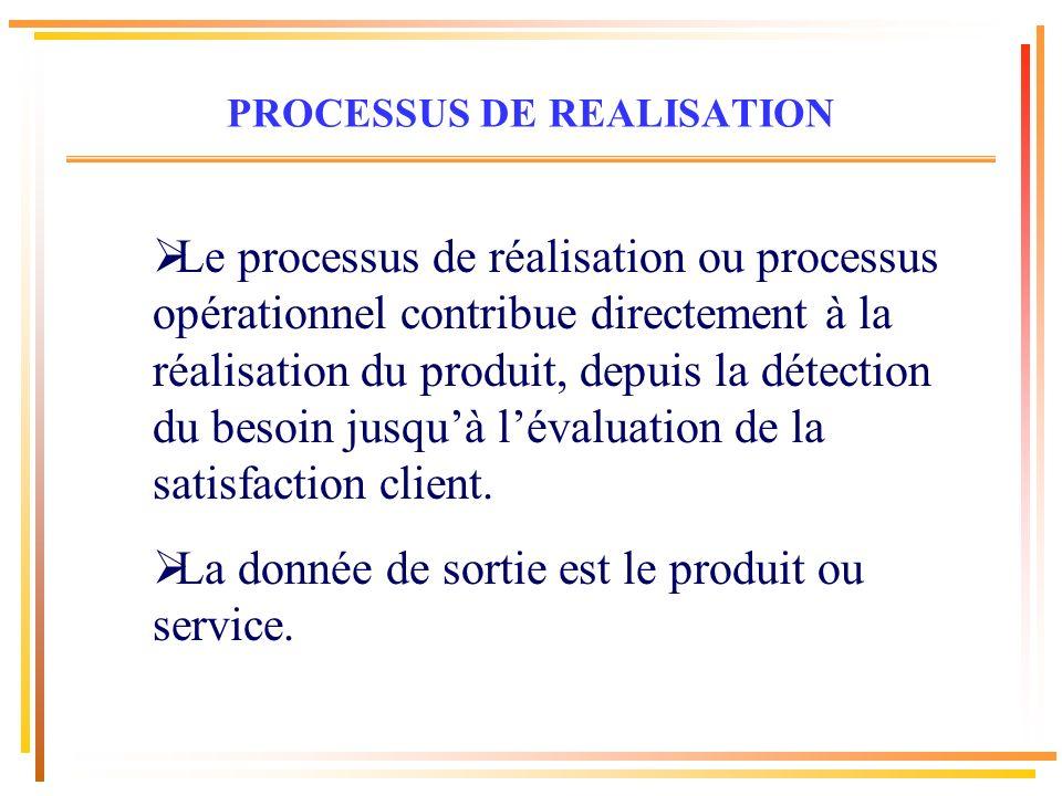 Le processus de réalisation ou processus opérationnel contribue directement à la réalisation du produit, depuis la détection du besoin jusquà lévaluat
