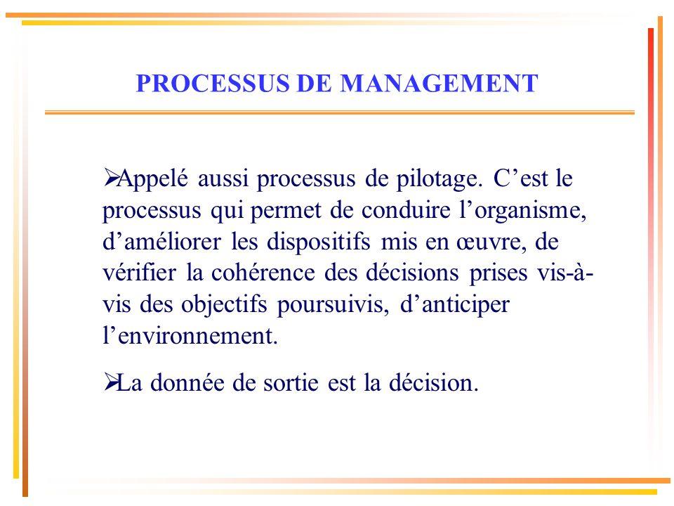 Appelé aussi processus de pilotage. Cest le processus qui permet de conduire lorganisme, daméliorer les dispositifs mis en œuvre, de vérifier la cohér