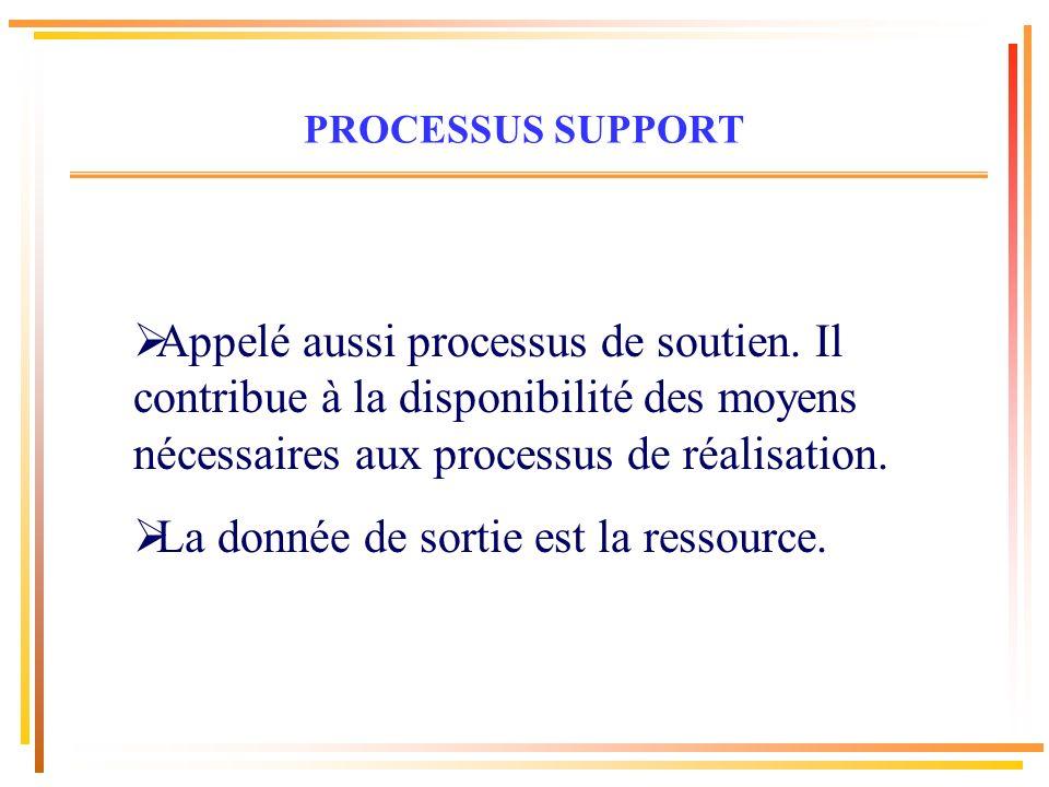 Appelé aussi processus de soutien. Il contribue à la disponibilité des moyens nécessaires aux processus de réalisation. La donnée de sortie est la res