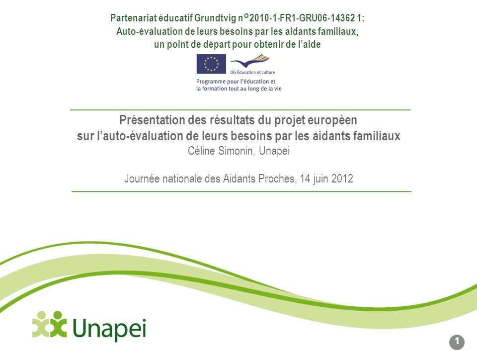 Ligne de base du logo Côté gauche du logo calé sur cette ligne Présentation des résultats du projet européen sur lauto-évaluation de leurs besoins par