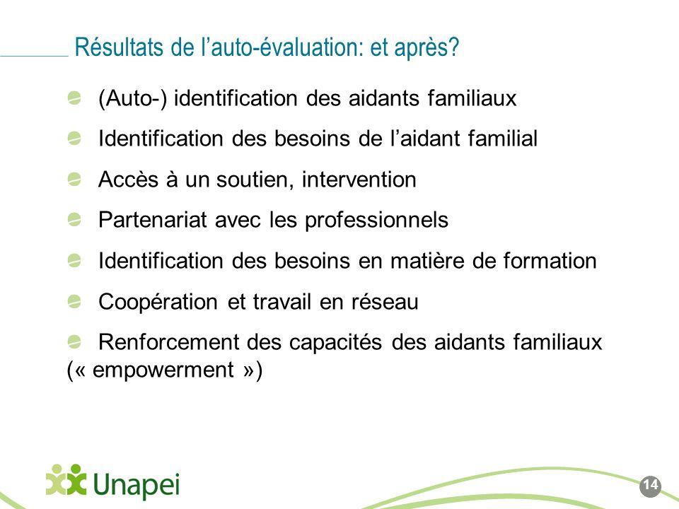 Ligne de base du logo Côté gauche du logo calé sur cette ligne (Auto-) identification des aidants familiaux Identification des besoins de laidant fami
