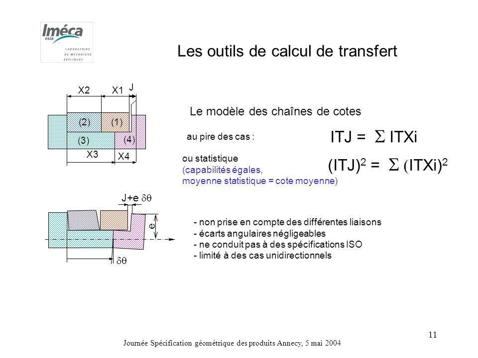 Journée Spécification géométrique des produits Annecy, 5 mai 2004 11 X2 X1 X3 X4 (1)(2) (3) (4) Les outils de calcul de transfert Le modèle des chaînes de cotes J ITJ = ITXi (ITJ) 2 = ( ITXi) 2 e J+e - non prise en compte des différentes liaisons - écarts angulaires négligeables - ne conduit pas à des spécifications ISO - limité à des cas unidirectionnels au pire des cas : ou statistique (capabilités égales, moyenne statistique = cote moyenne)