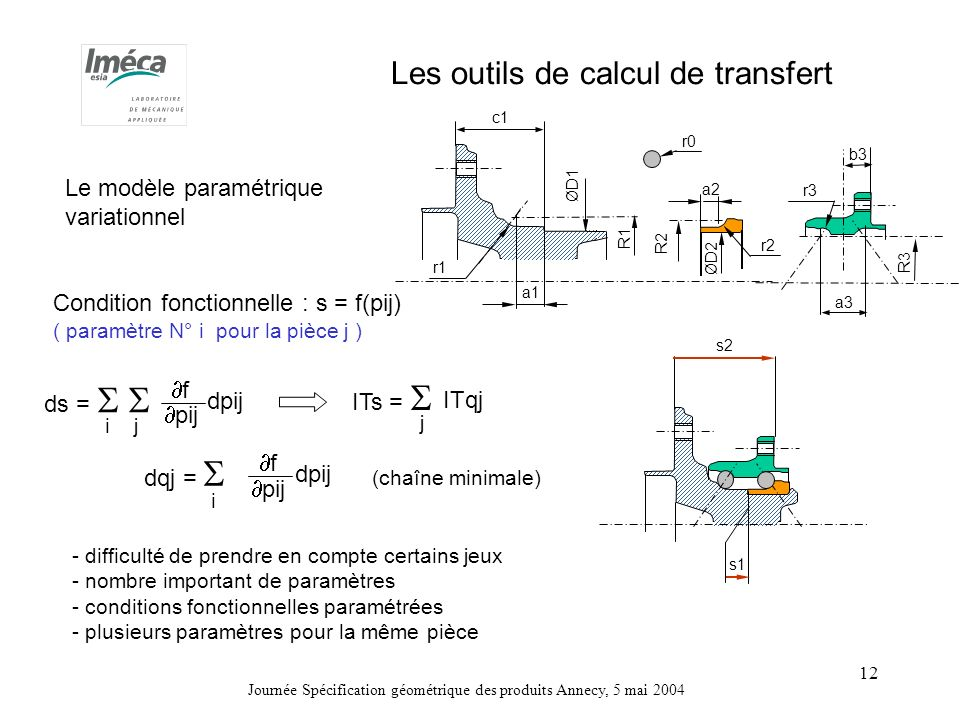 Journée Spécification géométrique des produits Annecy, 5 mai 2004 12 Le modèle paramétrique variationnel r0 c1 a1 r1 R1 ØD1 r3 R3 a3 b3 r2 R2 a2 ØD2 s1 s2 Condition fonctionnelle : s = f(pij) ( paramètre N° i pour la pièce j ) ds = f pij dpij ITs = ITqj - difficulté de prendre en compte certains jeux - nombre important de paramètres - conditions fonctionnelles paramétrées - plusieurs paramètres pour la même pièce Les outils de calcul de transfert ij j dqj = f pij dpij i (chaîne minimale)