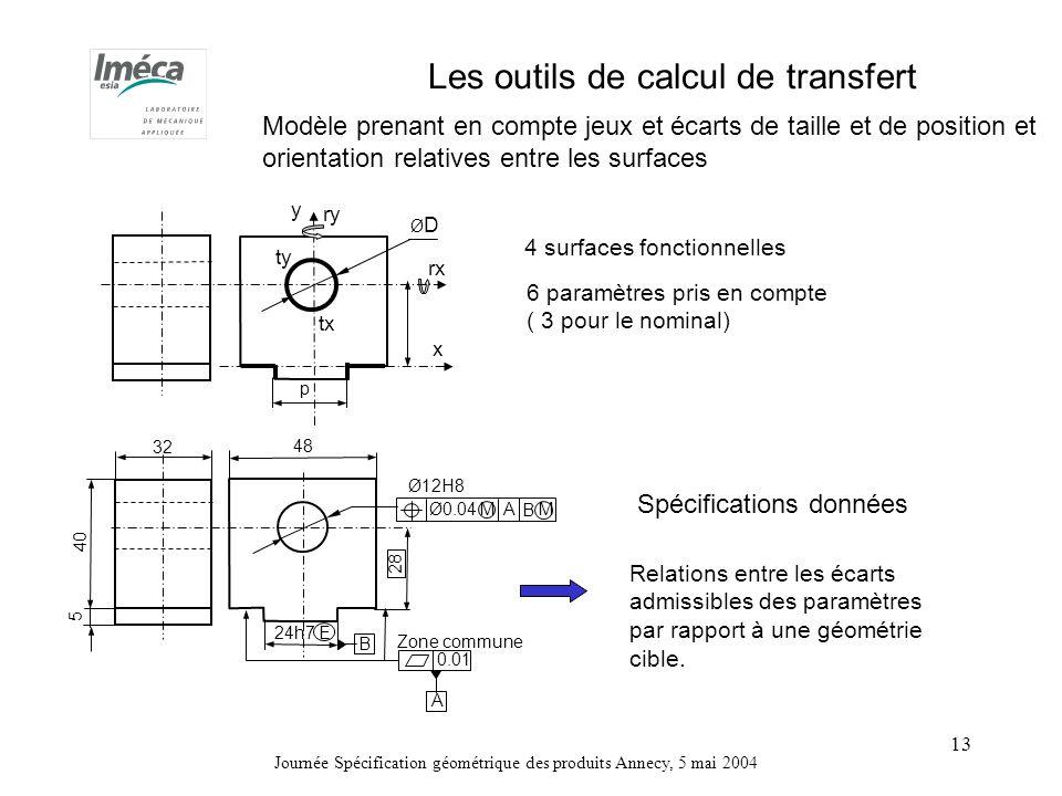 Journée Spécification géométrique des produits Annecy, 5 mai 2004 13 Les outils de calcul de transfert Modèle prenant en compte jeux et écarts de taille et de position et orientation relatives entre les surfaces p y tx ty ry rx ØDØD 4 surfaces fonctionnelles 6 paramètres pris en compte ( 3 pour le nominal) x B Zone commune A Ø0.04 A B Ø12H8 MM 24h7 E 0.01 28 48 40 5 32 Spécifications données Relations entre les écarts admissibles des paramètres par rapport à une géométrie cible.