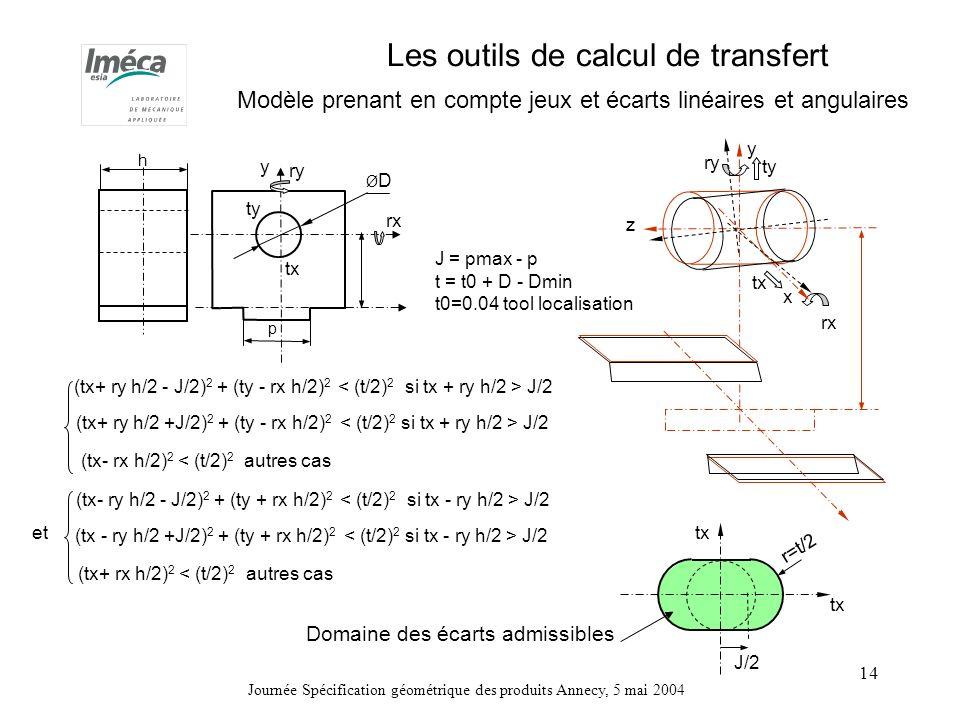 Journée Spécification géométrique des produits Annecy, 5 mai 2004 14 Les outils de calcul de transfert Modèle prenant en compte jeux et écarts linéaires et angulaires x y z rx ry tx ty (tx+ ry h/2 - J/2) 2 + (ty - rx h/2) 2 J/2 (tx+ ry h/2 +J/2) 2 + (ty - rx h/2) 2 J/2 p ØDØD y tx ty ry rx J = pmax - p t = t0 + D - Dmin t0=0.04 tool localisation (tx- rx h/2) 2 < (t/2) 2 autres cas h (tx- ry h/2 - J/2) 2 + (ty + rx h/2) 2 J/2 (tx - ry h/2 +J/2) 2 + (ty + rx h/2) 2 J/2 (tx+ rx h/2) 2 < (t/2) 2 autres cas et J/2 r=t/2 tx Domaine des écarts admissibles