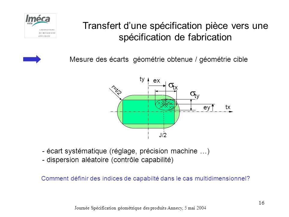 Journée Spécification géométrique des produits Annecy, 5 mai 2004 16 Transfert dune spécification pièce vers une spécification de fabrication Mesure des écarts géométrie obtenue / géométrie cible J/2 r=t/2 tx ty ex ey tx ty - écart systématique (réglage, précision machine …) - dispersion aléatoire (contrôle capabilité) Comment définir des indices de capabilté dans le cas multidimensionnel?