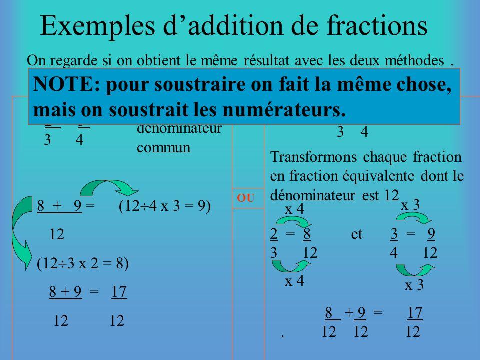 Fractions équivalentes Une fois que lon a obtenu notre dénominateur commun on doit transformer chacune des fractions en fractions équivalentes, avant
