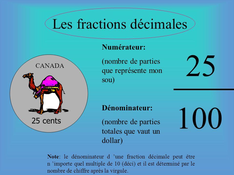 Les fractions ordinaires Numérateur: (nombre de parties quil reste) Dénominateur: (nombre de parties totales que le gâteau avait au départ) 7 8 Note: