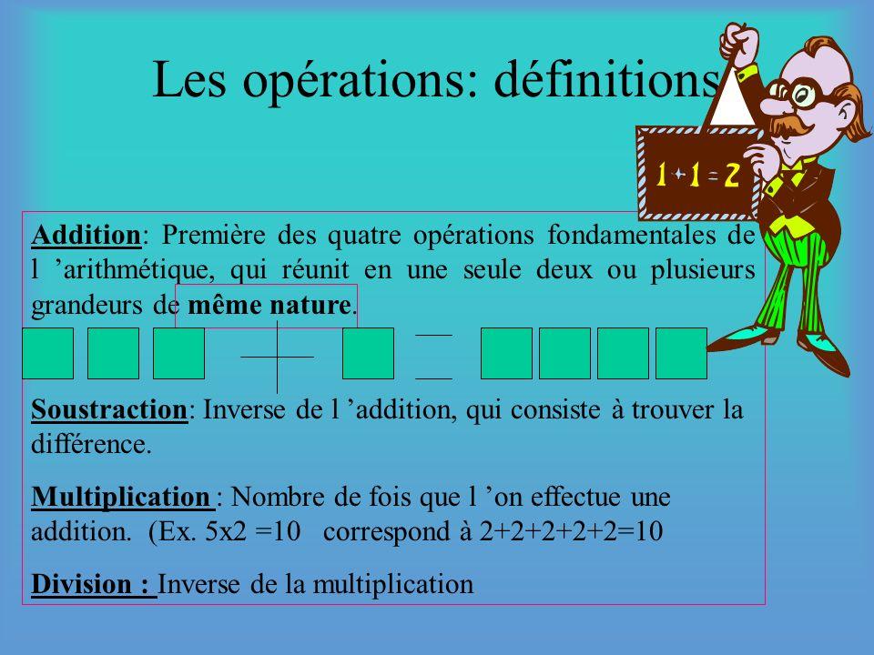 1e (C est quoi opérer) Cest sûr, cest sûr cest sûr que tous connaissent les 4 opérations + - X Mais lhistoire ne dit pas cest quoi opérer???