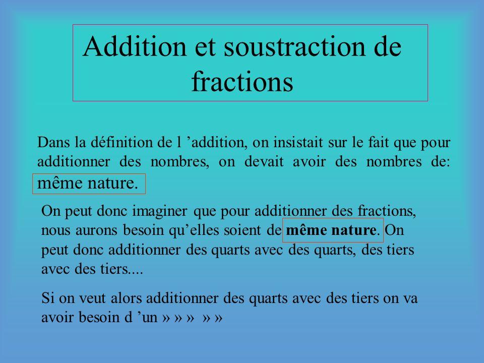 Petite révision Les fractions sont toutes composées d un numérateur, qui représente le nombre de partie que l on a choisi et d un dénominateur qui rep