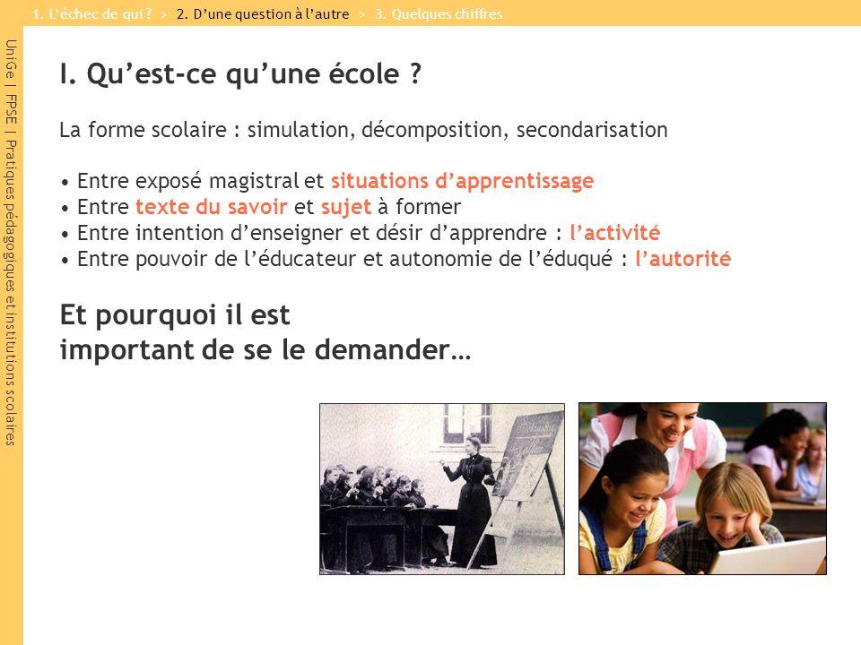 UniGe | FPSE | Pratiques pédagogiques et institutions scolaires I. Quest-ce quune école ? La forme scolaire : simulation, décomposition, secondarisati