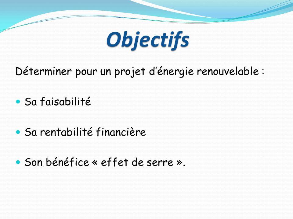 Déterminer pour un projet dénergie renouvelable : Sa faisabilité Sa rentabilité financière Son bénéfice « effet de serre ». Objectifs