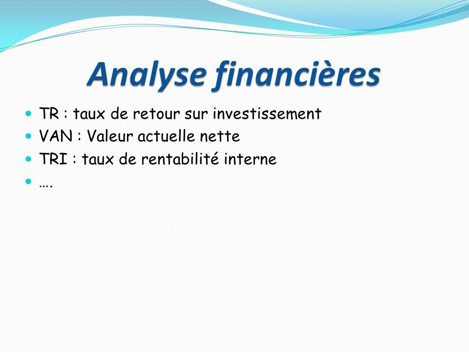 Analyse financières TR : taux de retour sur investissement VAN : Valeur actuelle nette TRI : taux de rentabilité interne ….