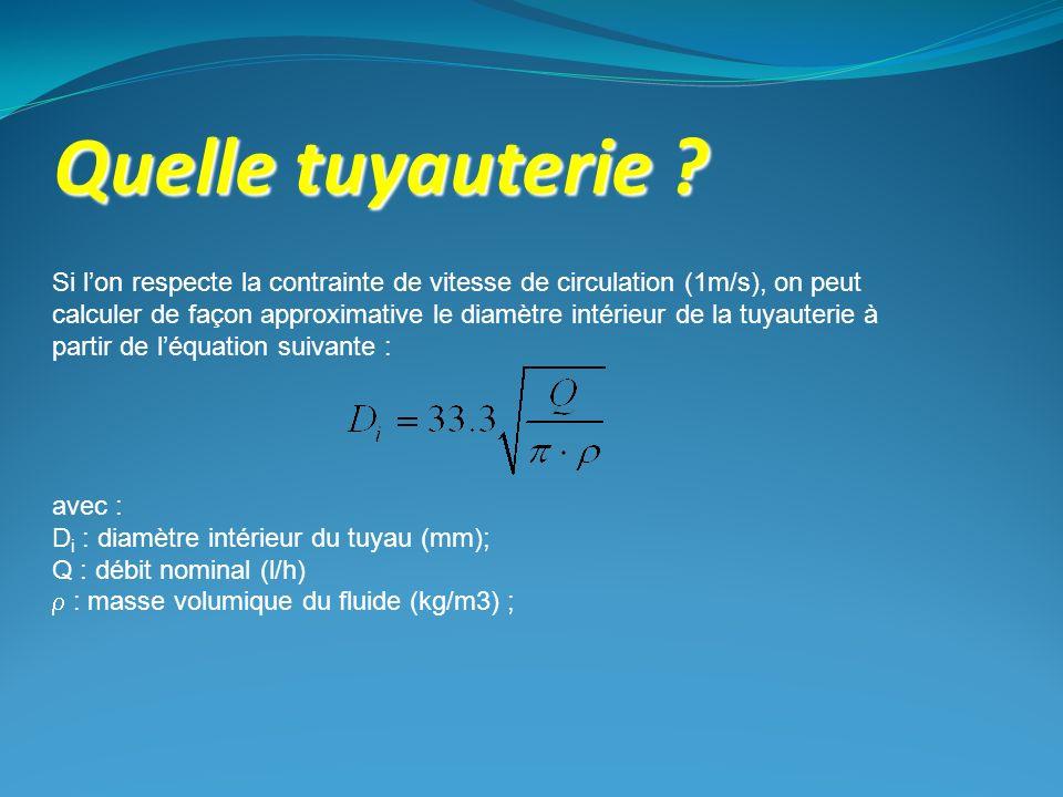 Si lon respecte la contrainte de vitesse de circulation (1m/s), on peut calculer de façon approximative le diamètre intérieur de la tuyauterie à parti