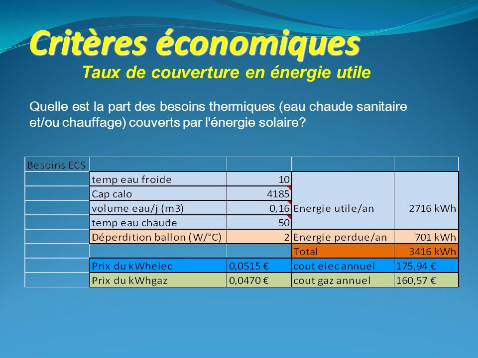 Critères économiques Taux de couverture en énergie utile Quelle est la part des besoins thermiques (eau chaude sanitaire et/ou chauffage) couverts par