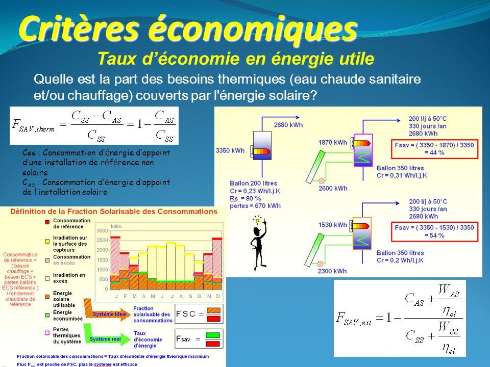 Critères économiques Taux déconomie en énergie utile Quelle est la part des besoins thermiques (eau chaude sanitaire et/ou chauffage) couverts par l'é