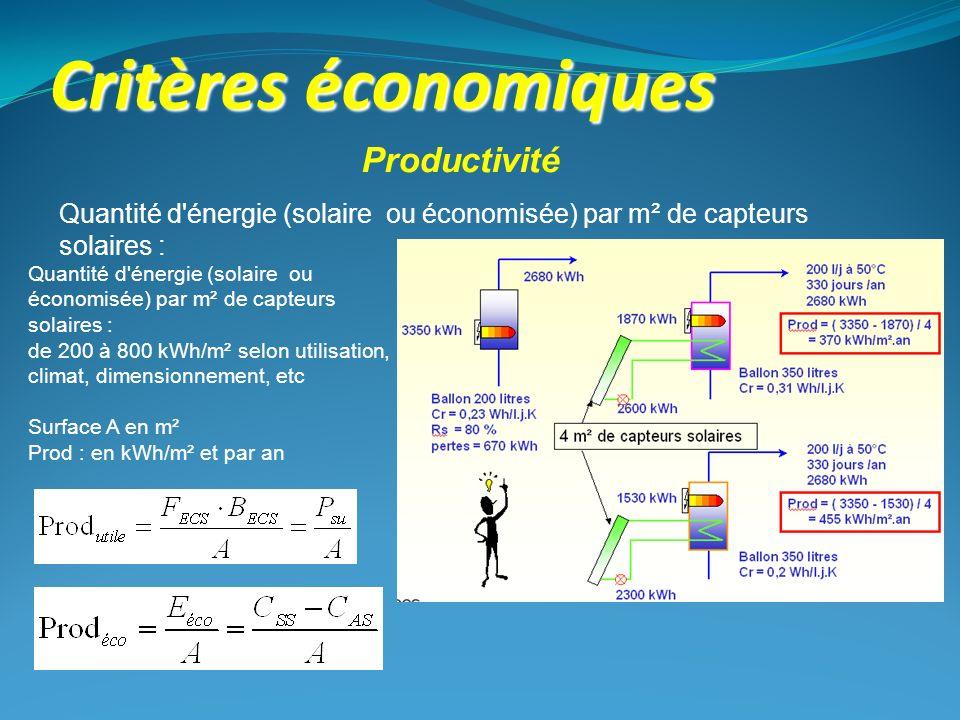 Critères économiques Productivité Quantité d'énergie (solaire ou économisée) par m² de capteurs solaires : de 200 à 800 kWh/m² selon utilisation, clim
