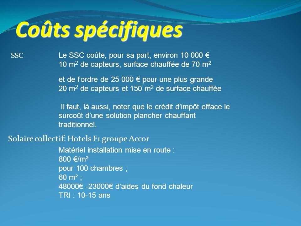 Solaire collectif: Hotels F1 groupe Accor Coûts spécifiques SSC Matériel installation mise en route : 800 /m² pour 100 chambres ; 60 m² ; 48000 -23000