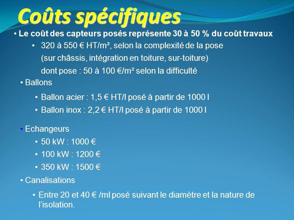 Coûts spécifiques Le coût des capteurs posés représente 30 à 50 % du coût travaux 320 à 550 HT/m², selon la complexité de la pose (sur châssis, intégr
