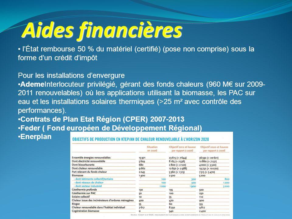 Aides financières lÉtat rembourse 50 % du matériel (certifié) (pose non comprise) sous la forme dun crédit dimpôt Pour les installations denvergure Ad