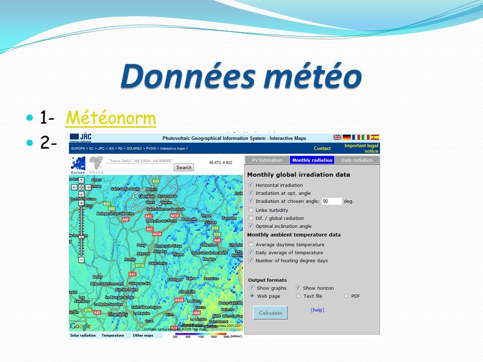 Données météo 1- MétéonormMétéonorm 2-