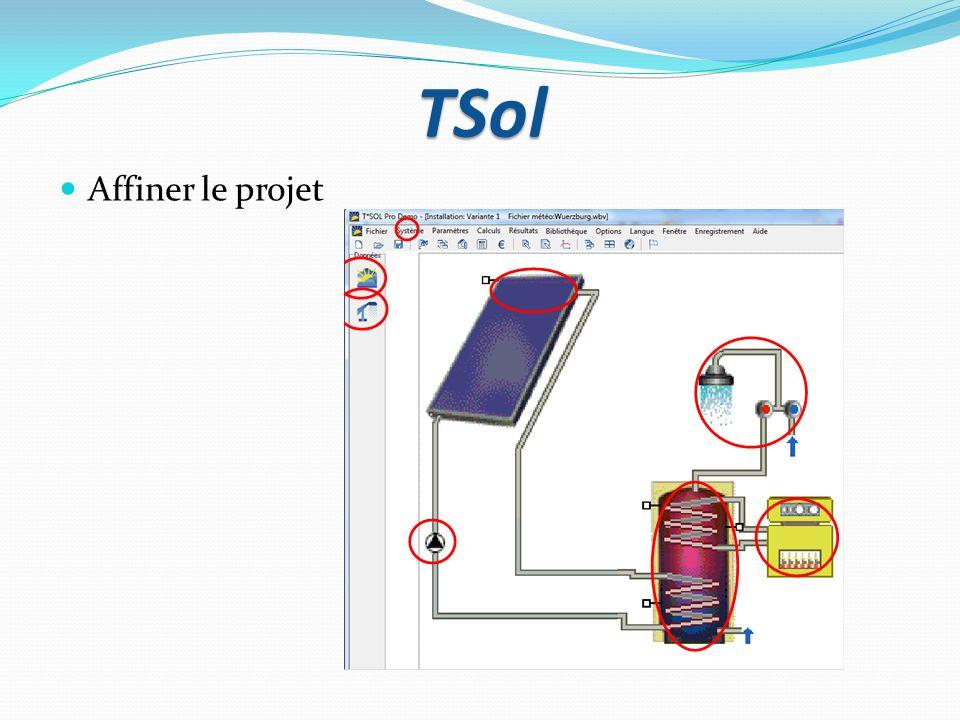TSol Affiner le projet
