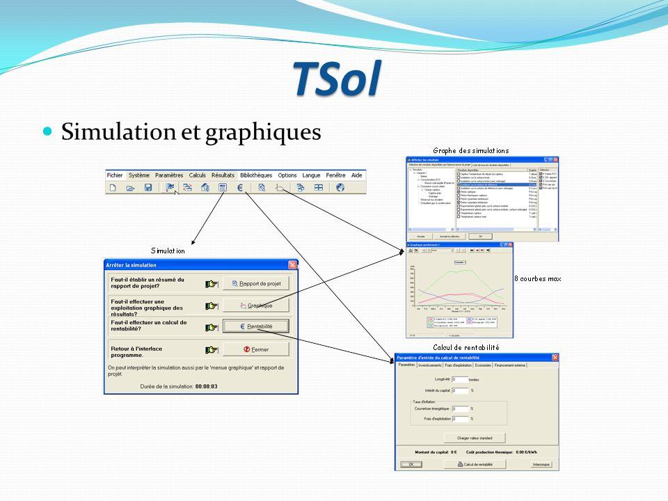 TSol Simulation et graphiques