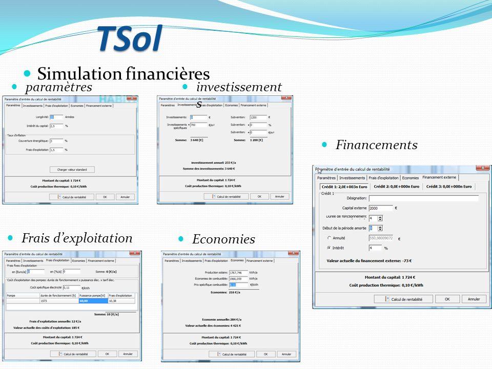TSol Simulation financières paramètres investissement s Frais dexploitation Economies Financements