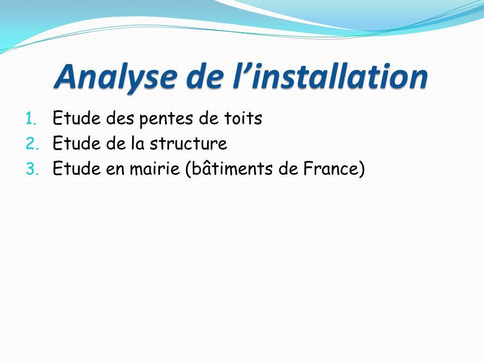 Analyse de linstallation 1. Etude des pentes de toits 2. Etude de la structure 3. Etude en mairie (bâtiments de France)