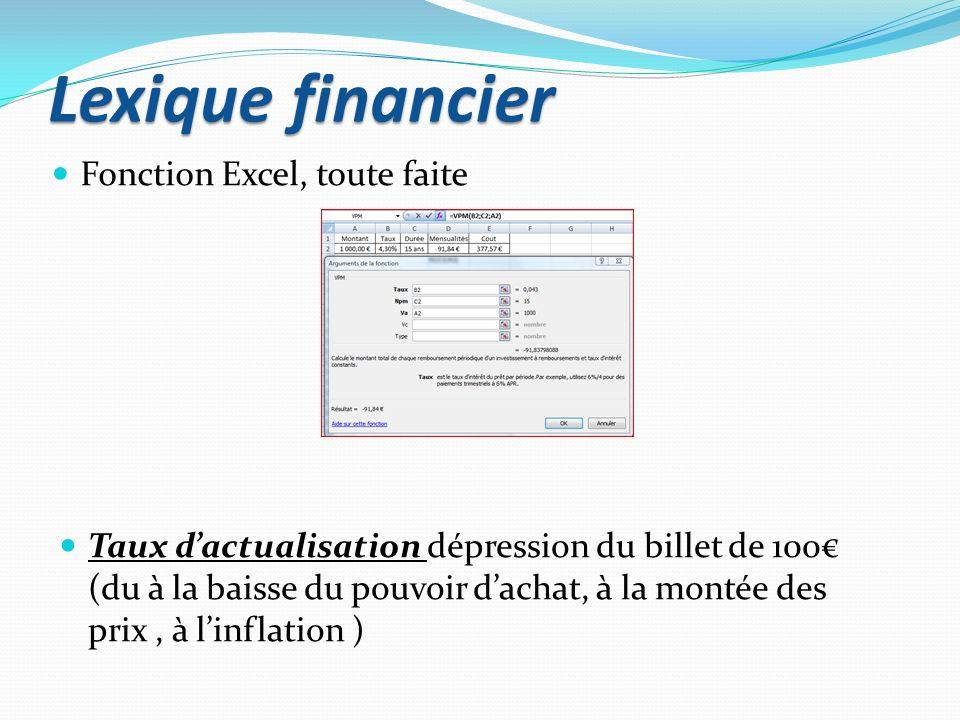 Lexique financier Fonction Excel, toute faite Taux dactualisation dépression du billet de 100 (du à la baisse du pouvoir dachat, à la montée des prix,