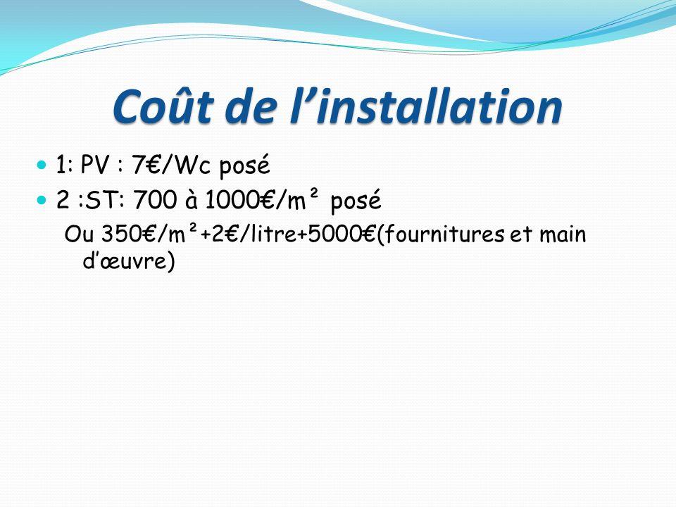 Coût de linstallation 1: PV : 7/Wc posé 2 :ST: 700 à 1000/m² posé Ou 350/m²+2/litre+5000(fournitures et main dœuvre)