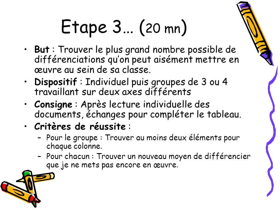 Etape 3… ( 20 mn ) But : Trouver le plus grand nombre possible de différenciations quon peut aisément mettre en œuvre au sein de sa classe. Dispositif