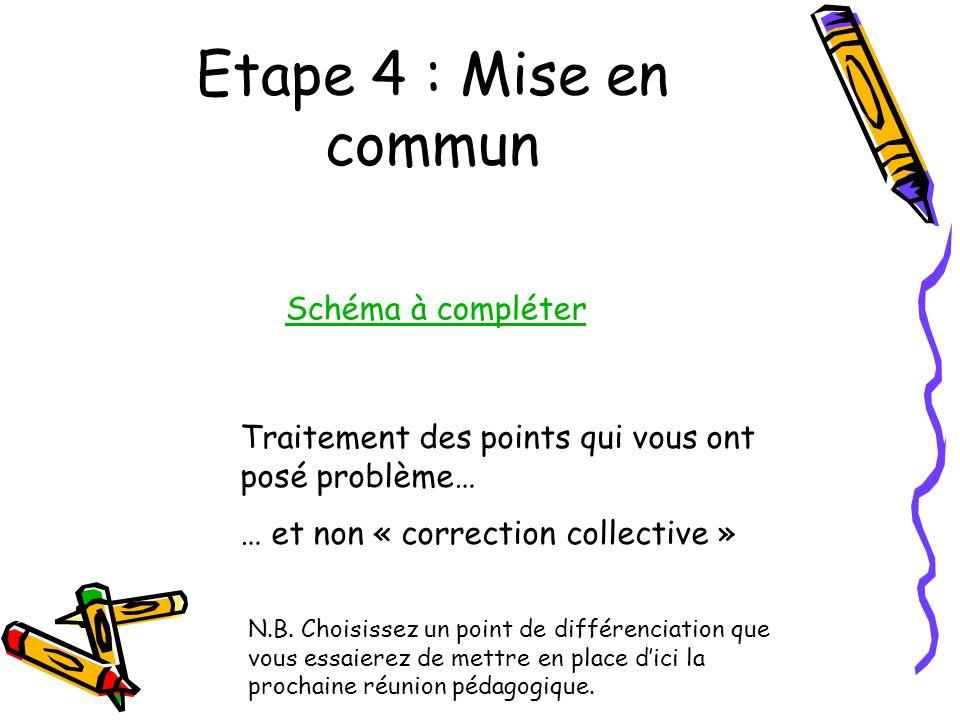 Etape 4 : Mise en commun Schéma à compléter Traitement des points qui vous ont posé problème… … et non « correction collective » N.B. Choisissez un po