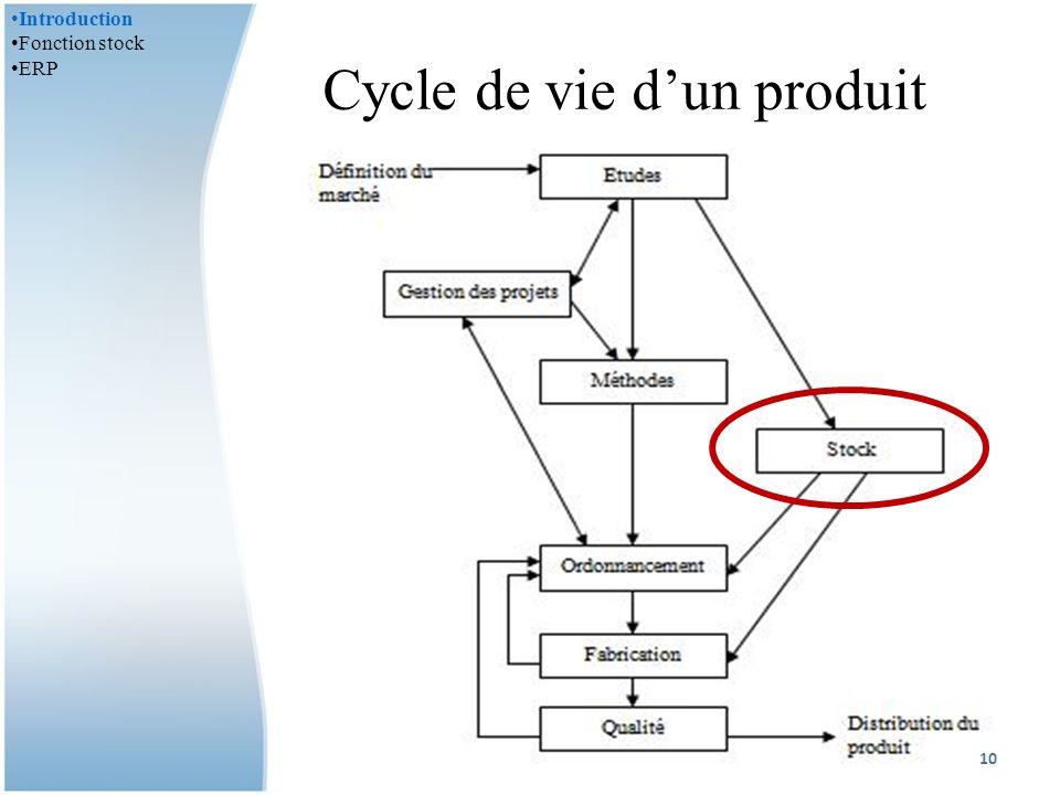 Cycle de vie dun produit Introduction Fonction stock ERP 10