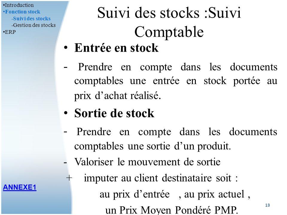 Suivi des stocks :Suivi Comptable Entrée en stock - Prendre en compte dans les documents comptables une entrée en stock portée au prix dachat réalisé.
