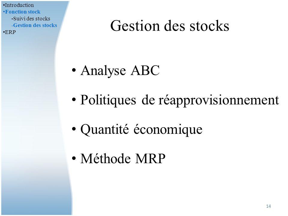 Gestion des stocks Analyse ABC Politiques de réapprovisionnement Quantité économique Méthode MRP 14 Introduction Fonction stock -Suivi des stocks -Gestion des stocks ERP