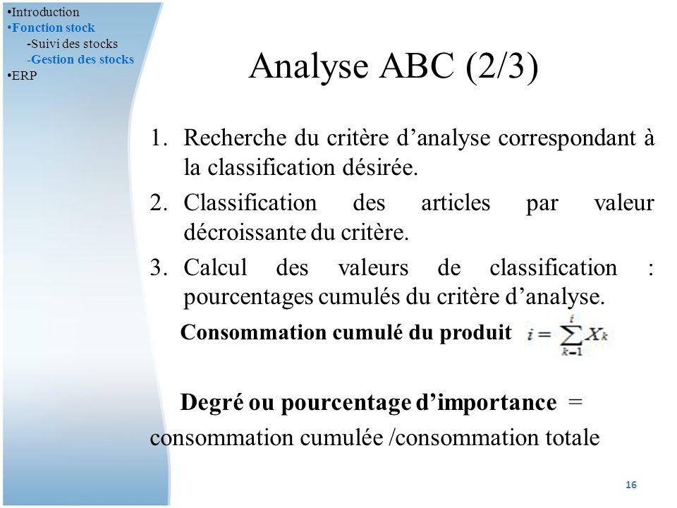 Analyse ABC (2/3) 1.Recherche du critère danalyse correspondant à la classification désirée.