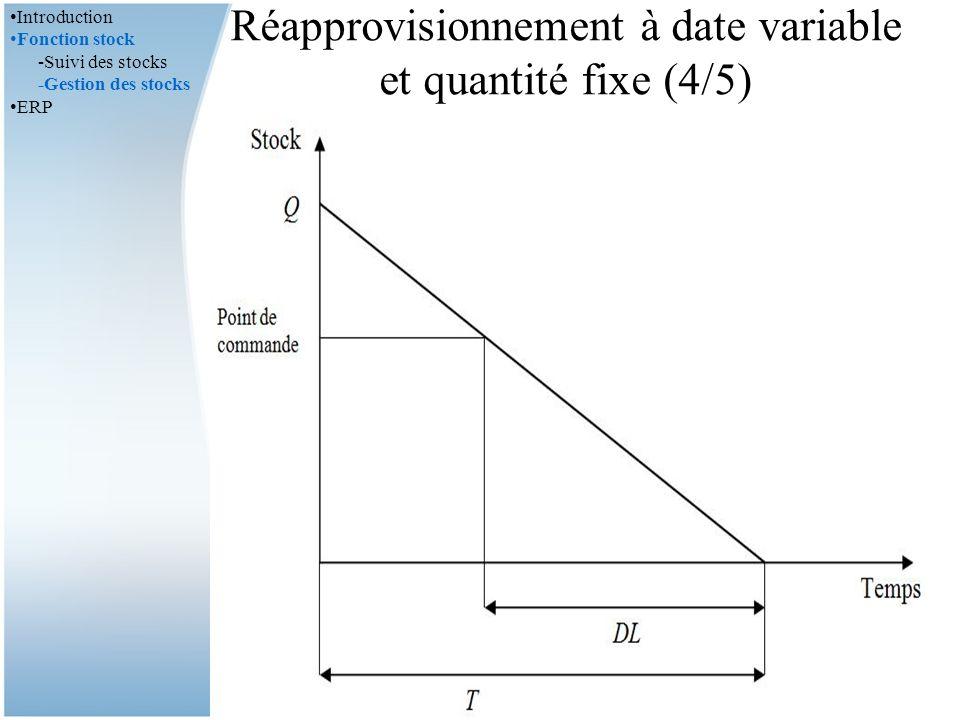 Réapprovisionnement à date variable et quantité fixe (4/5) Méthode de point de commande Commande de réapprovisionnement lancée le stock atteint un certain seuil noté point de commande.