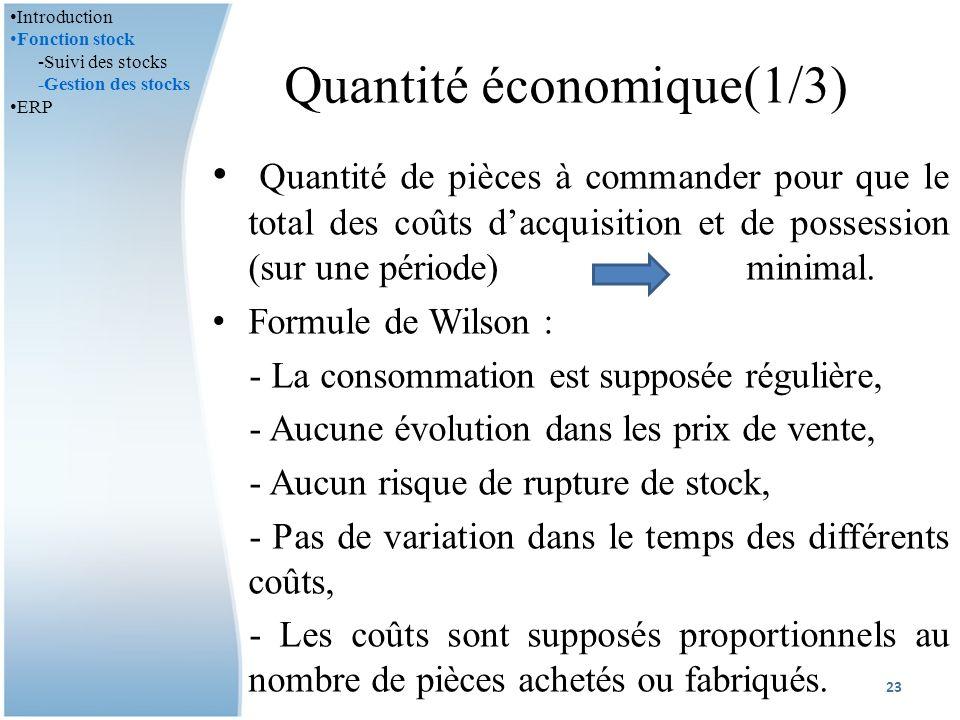 Quantité économique(1/3) Quantité de pièces à commander pour que le total des coûts dacquisition et de possession (sur une période) minimal.