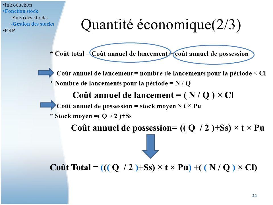 Quantité économique(2/3) * Coût total = Coût annuel de lancement + coût annuel de possession Coût annuel de lancement = nombre de lancements pour la période × Cl * Nombre de lancements pour la période = N / Q Coût annuel de lancement = ( N / Q ) × Cl Coût annuel de possession = stock moyen × t × Pu * Stock moyen =( Q / 2 )+Ss Coût annuel de possession= (( Q / 2 )+Ss) × t × Pu Coût Total = ((( Q / 2 )+Ss) × t × Pu) +( ( N / Q ) × Cl) 24 Introduction Fonction stock -Suivi des stocks -Gestion des stocks ERP