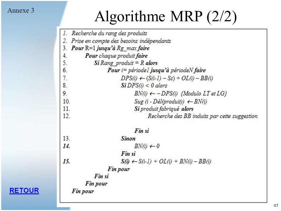 Algorithme MRP (2/2) RETOUR 47 Annexe 3