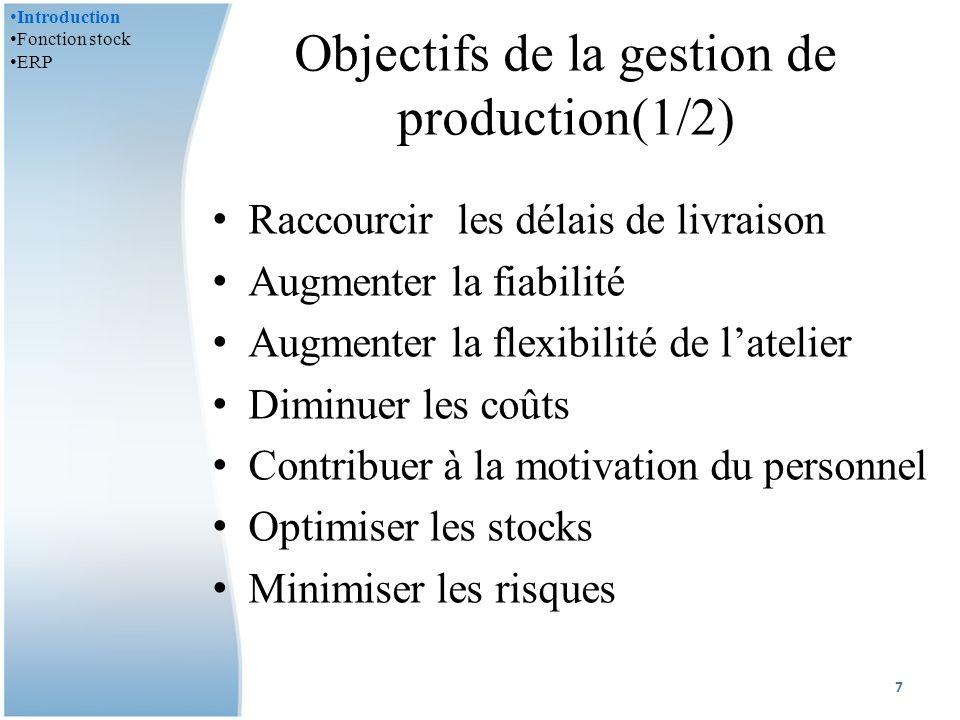 Objectifs de la gestion de production (2/2) Gestion de production des cinq zéros Olympiques : 0 Défaut 0 Stock 0 Retard 0 Papier 0 Panne Introduction Fonction stock ERP 8
