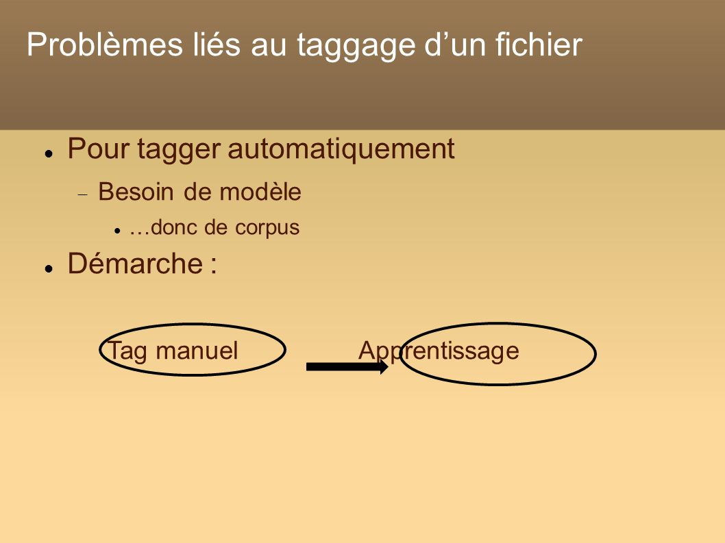 Problèmes liés au taggage dun fichier Pour tagger automatiquement Besoin de modèle …donc de corpus Démarche : Tag manuel Apprentissage