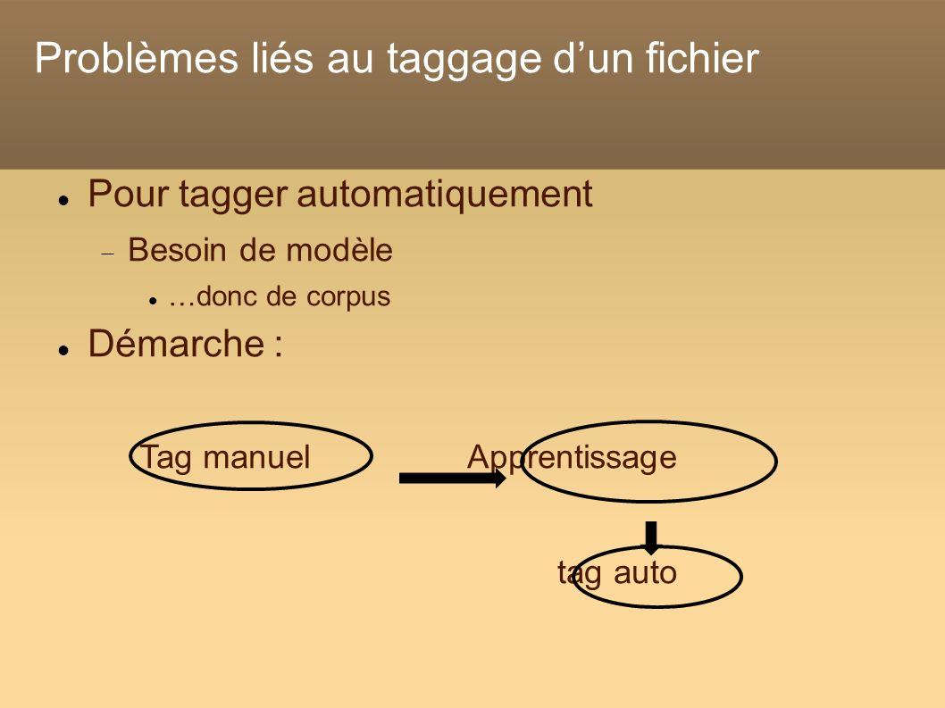 Problèmes liés au taggage dun fichier Pour tagger automatiquement Besoin de modèle …donc de corpus Démarche : Tag manuel Apprentissage tag auto