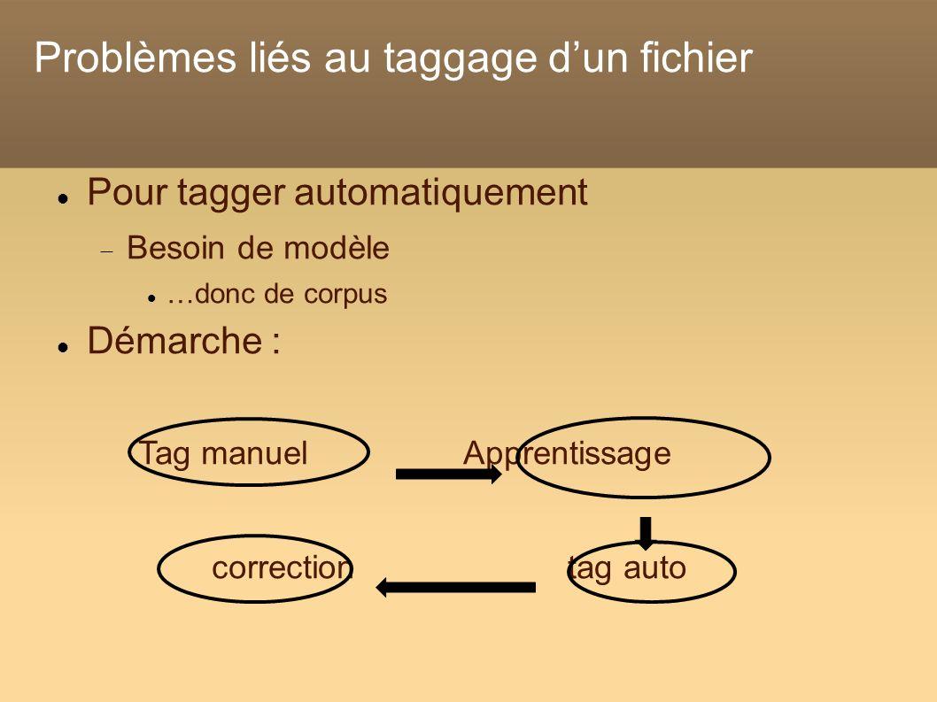 Problèmes liés au taggage dun fichier Pour tagger automatiquement Besoin de modèle …donc de corpus Démarche : Tag manuel Apprentissage correction tag auto