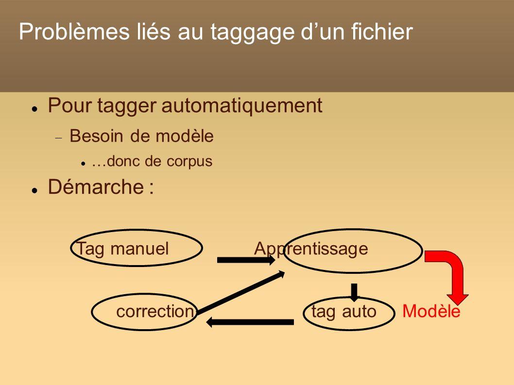 Problèmes liés au taggage dun fichier Pour tagger automatiquement Besoin de modèle …donc de corpus Démarche : Tag manuel Apprentissage correction tag auto Modèle