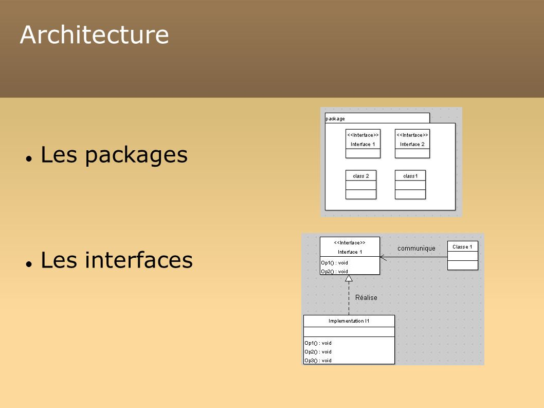 Architecture Les packages Les interfaces